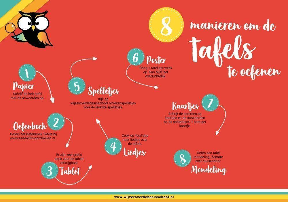 8 manieren om de tafels te oefenen