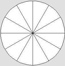 breuken vereenvoudigen breukencirkel