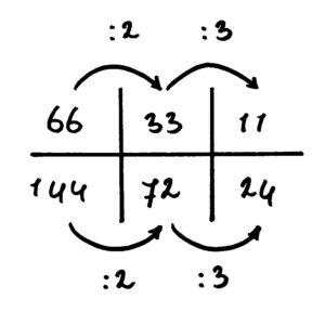 breuken vereenvoudigen splitsen