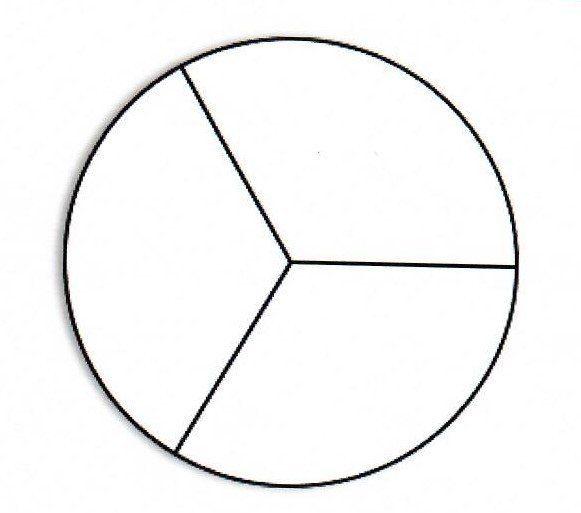 breukencirkel in 3 stukken