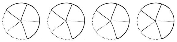 breukencirkels