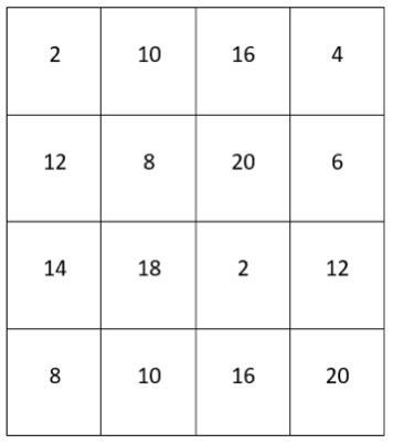 tafel oefenen bingo