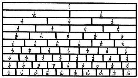 breuekenschema groep 8