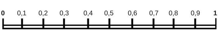 getallenlijnkommagetallen tot 1