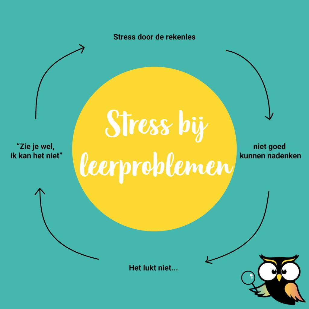stress bij leerproblemen
