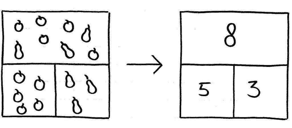 Splitsen voorwerpen vervangen door getallen