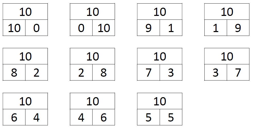 uitleg splitsen van het getal 10