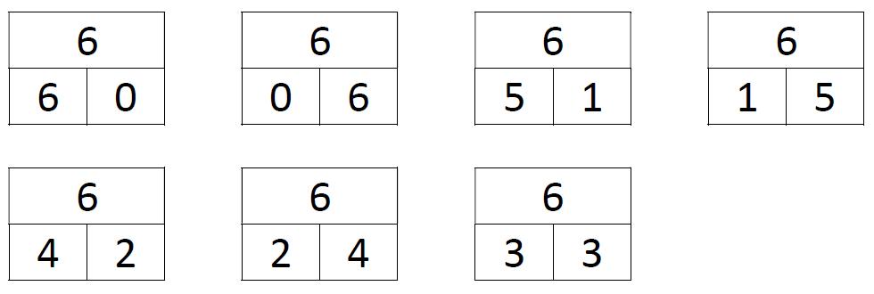 Uitleg splitsen van het getal 6
