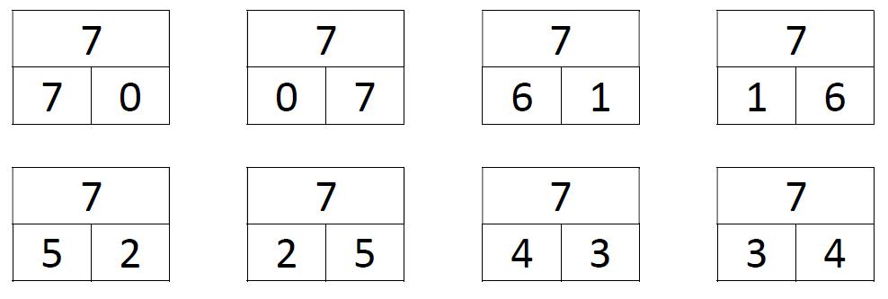 uitleg splitsen van het getal 7