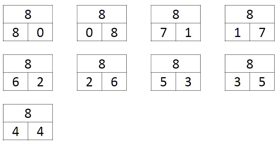 uitleg splitsen van het getal 8