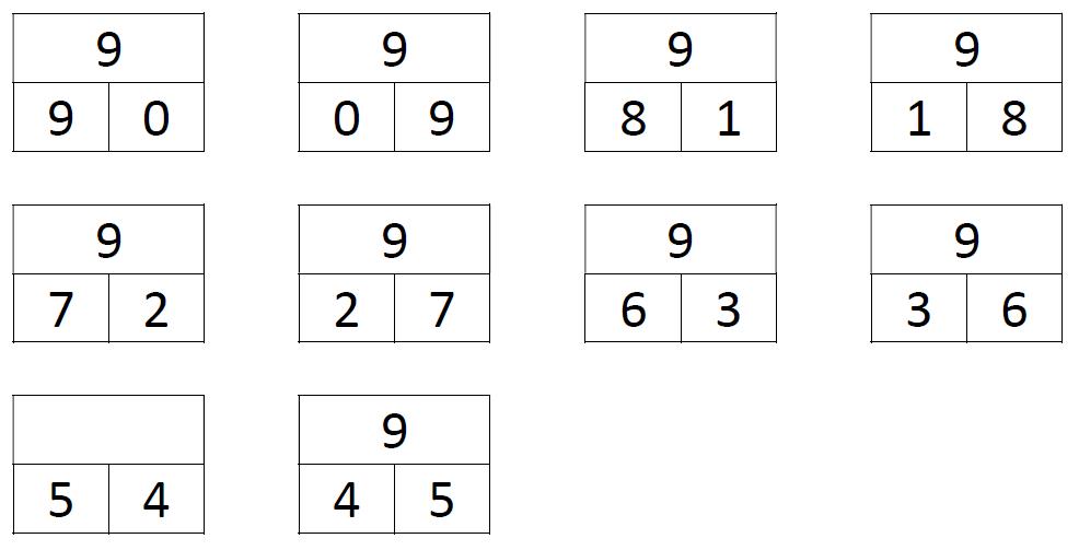 uitleg splitsen van het getal 9