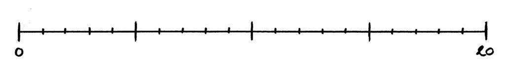 Getallenlijn tot 20 met streepjes