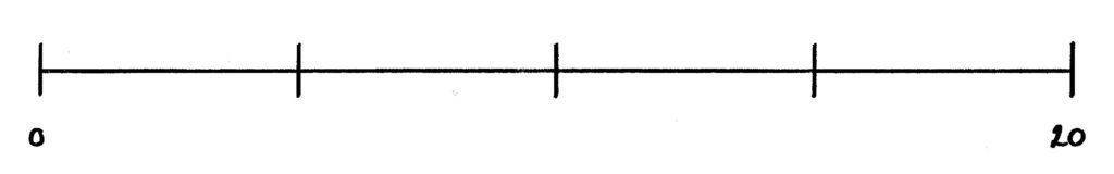 getallenlijn tot 20 zonder streepjes