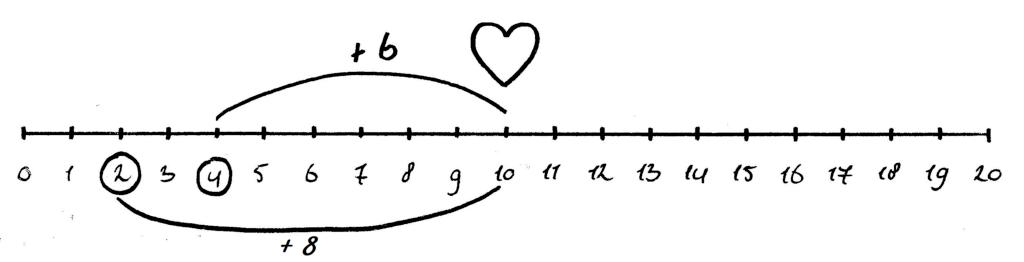getallenlijn verliefde harten