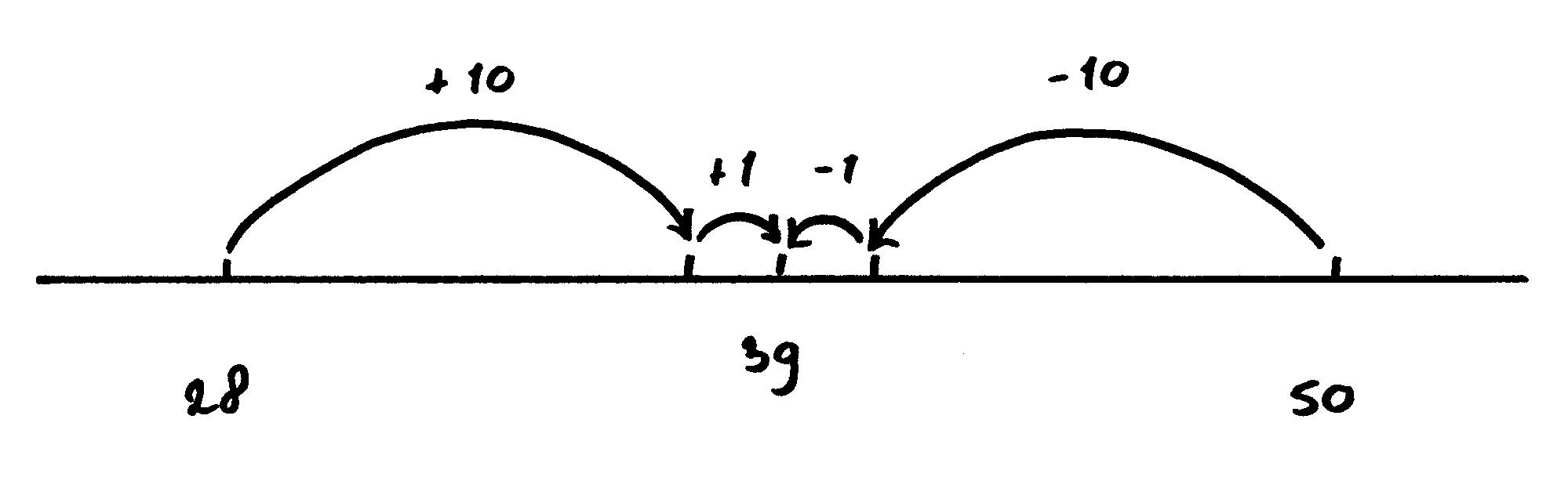 gemiddelde berekenen getallenlijn