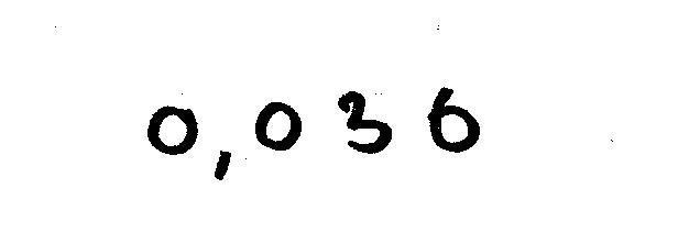 twee cijfers achter de komma