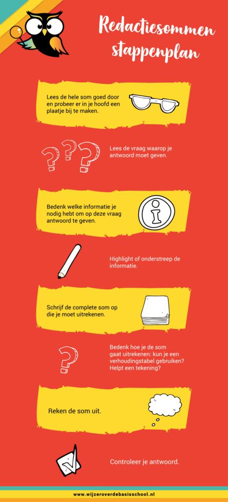 redactiesommen stappenplan