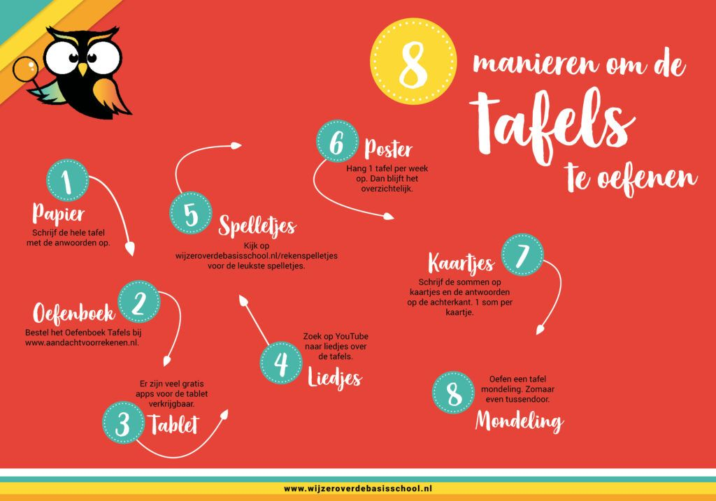 tafels oefenen manieren