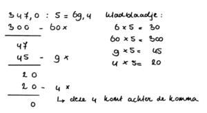 happen kommagetallen voorbeeld