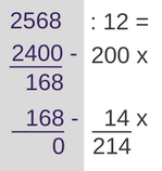 hapmethode tabel