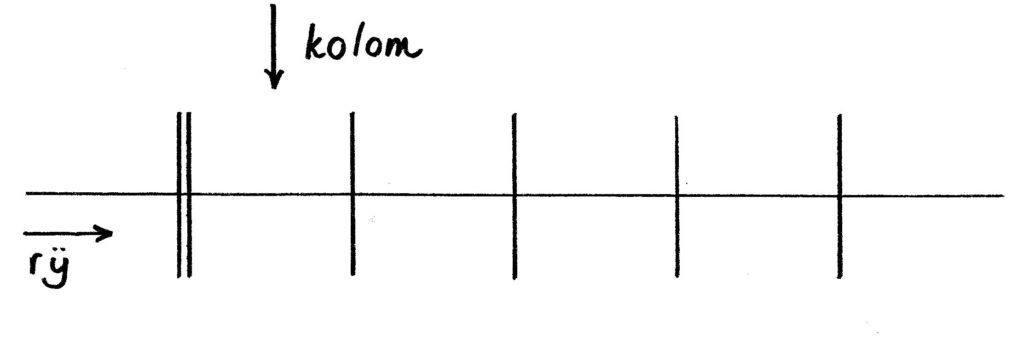 verhoudingstabel voorbeeld