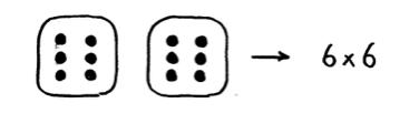 twee-dobbelstenen-met-zes