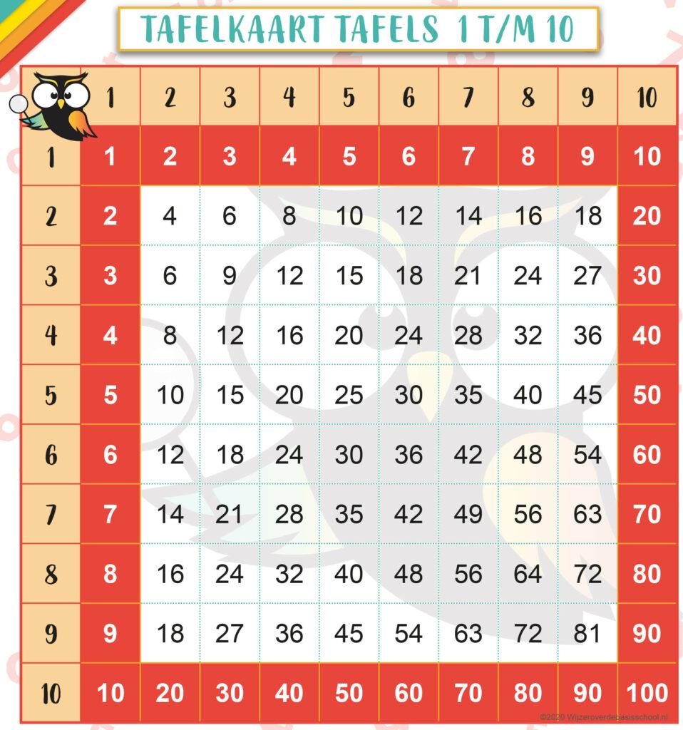 Tafelkaart-tafel-van-10