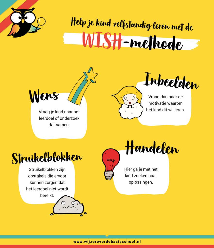 wish-methode zelfstandig leren