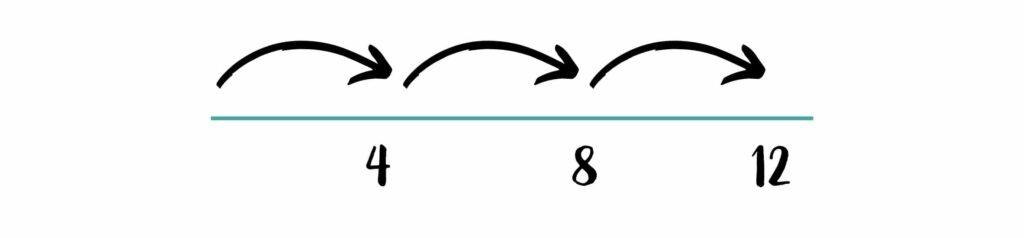 getallenlijn