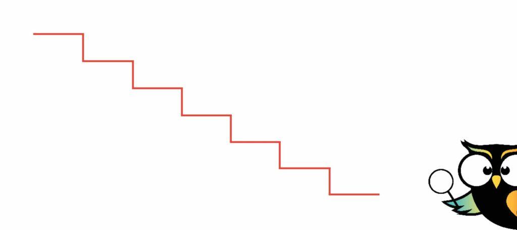 lege trap metriek stelsel