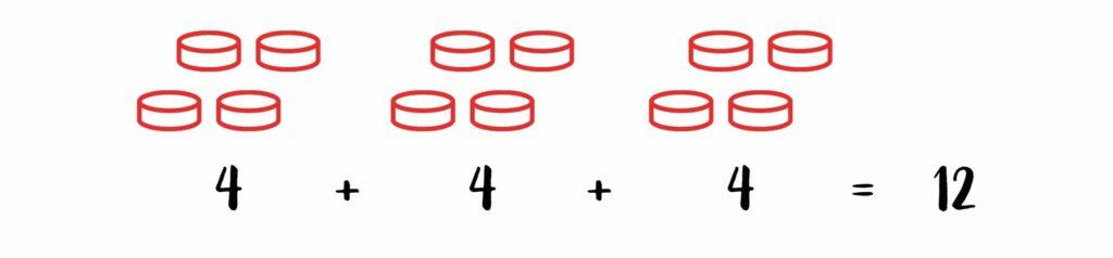 tellen met groepjes