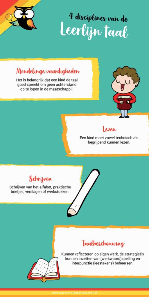 Leerlijn taal