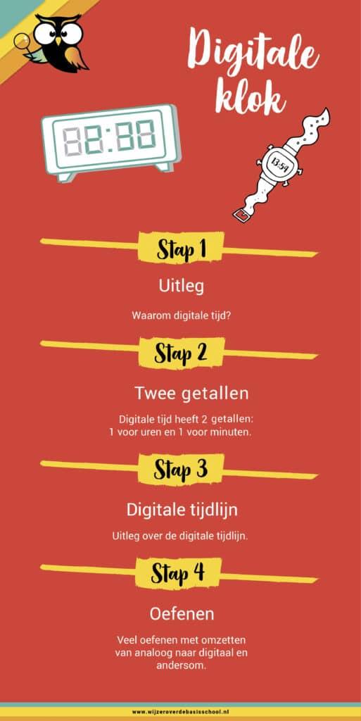 digitale klok uitleg
