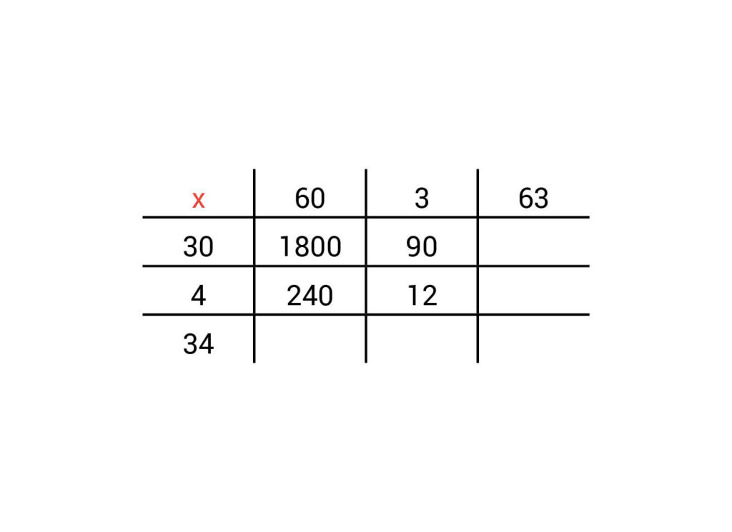 keersommen voorbeeld tabel