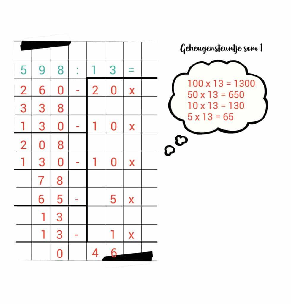Kolommenschema antwoorden delen opdracht 2.1
