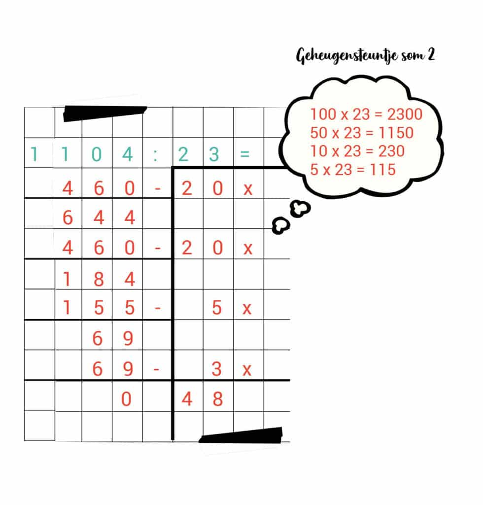 Kolommenschema antwoorden delen opdracht 2.2