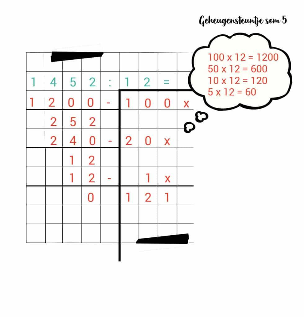 Kolommenschema antwoorden delen opdracht 2.5