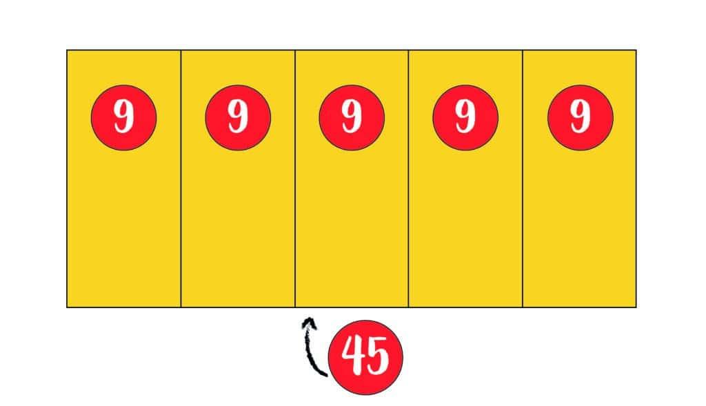 Reep verdeeld in 5 (breuken)