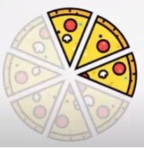 drie pizzapunten voorbeeld breuk