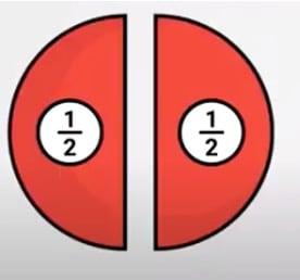 twee halve cirkels breuk voorbeeld