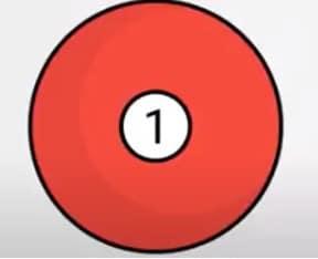 voorbeeld breuk cirkel