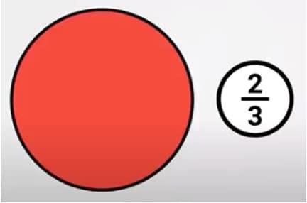 voorbeeld breuk cirkel 23