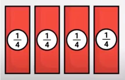 voorbeeld rechthoek breuk in stukken