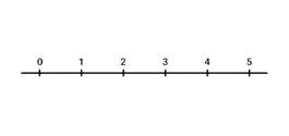 Breuken-getallenlijn-uitleg