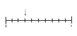 Getallenlijn-met-pijl-0-tot-1