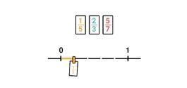 breuken-getallenlijn-met-een-geplaatste-breuk