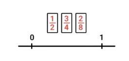 breuken-getallenlijn-met-nog-te-plaatsen-breuken
