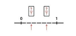 breuken-getallenlijn-met-twee-onbekende-breuken
