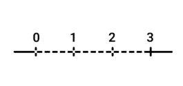 breuken-getallenlijn-van-nul-tot-drie-verdeeld-in-blokjes