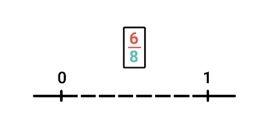 getallenlijn-met-breuk